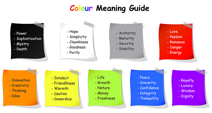 What Colors can convey for your Corporate Branding