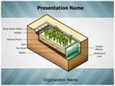 Waste Water Treatment PowerPoint Template, TheTemplateWizard